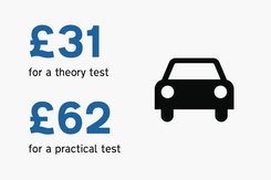 driving-test-costs